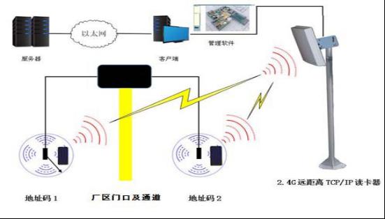 智慧工厂数字无线对讲系统
